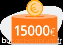 15000 euros
